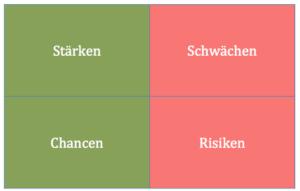Die-SWOT-Analyse-02.jpg