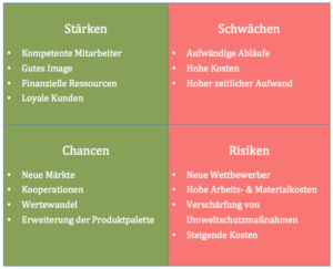 Die-SWOT-Analyse-03.jpg