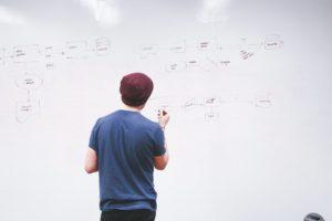 Selbstmanagement – Der Weg zum strukturierten Erfolg
